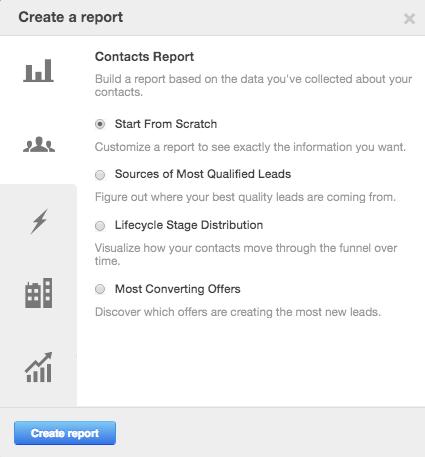 Inbound Marketing Software HubSpot: Update mit neuen Funktionen (2/2)