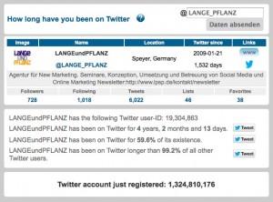 Twopcharts: Welche Informationen gibt es über meinen Twitter-Account?