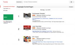 Google Trends startet in Deutschland