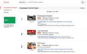 Google Trends 2– Angesagte Suchanfragen