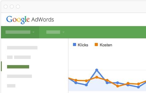 Wann und wie rentieren sich Google AdWords Kampagnen?