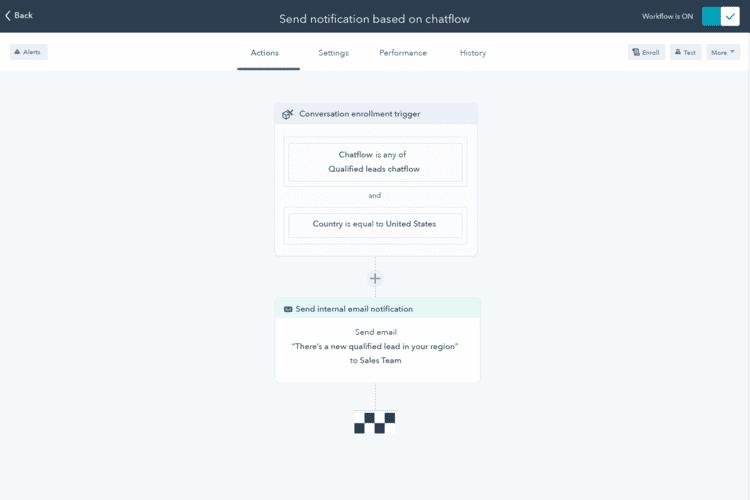 Konversationsbasierte Workflows