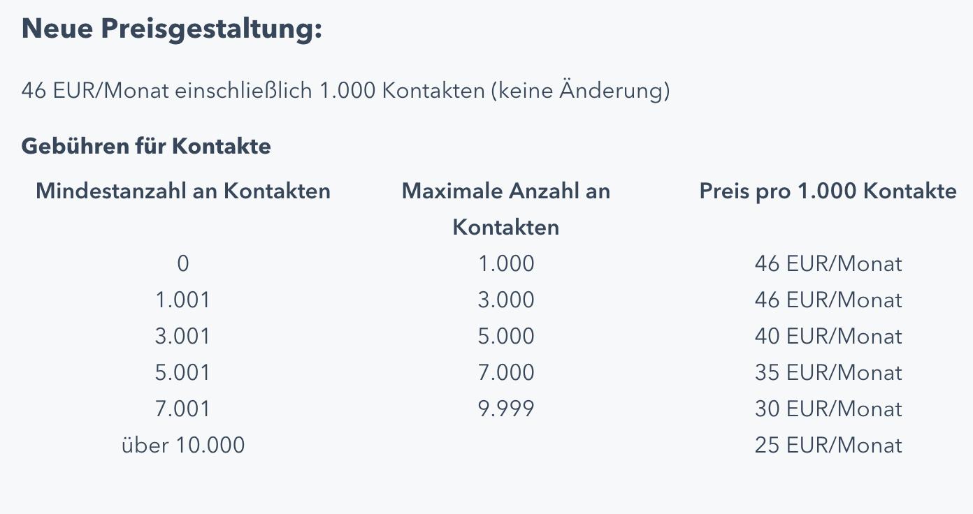 Preisgestaltung