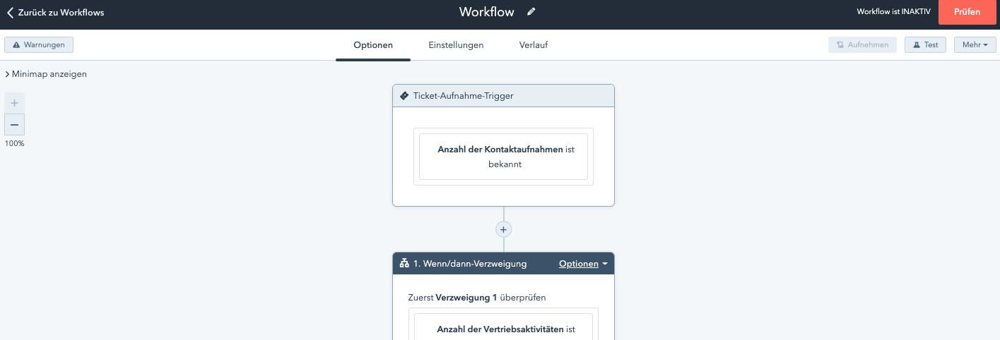 Workflow-Minimaps