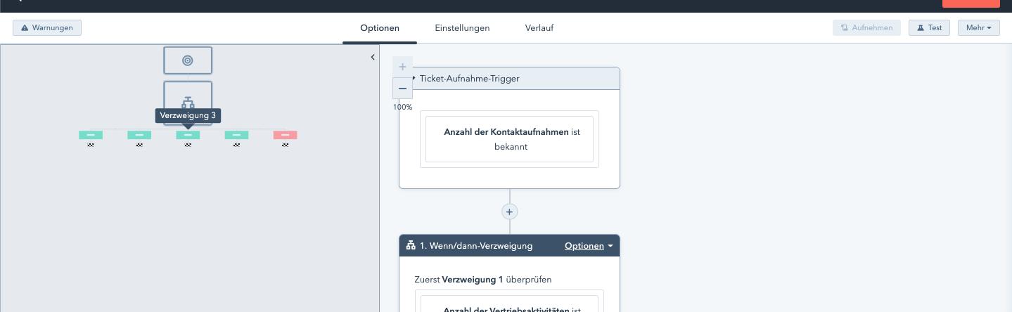 Workflow Minimaps