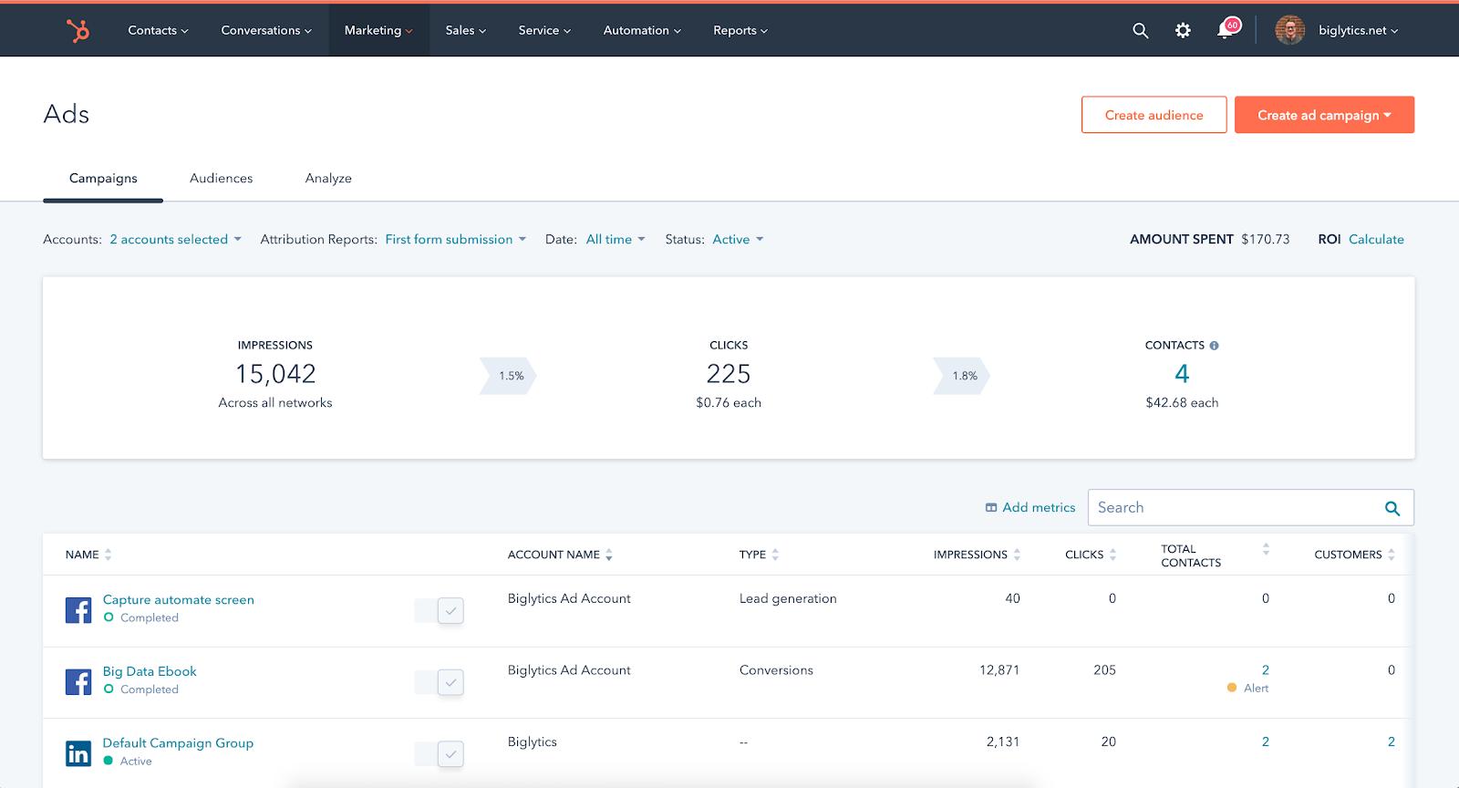 Kostenlose Ads Tools im HubSpot CRM