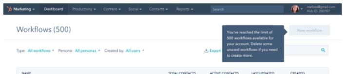HubSpot Servicelimit Workflows