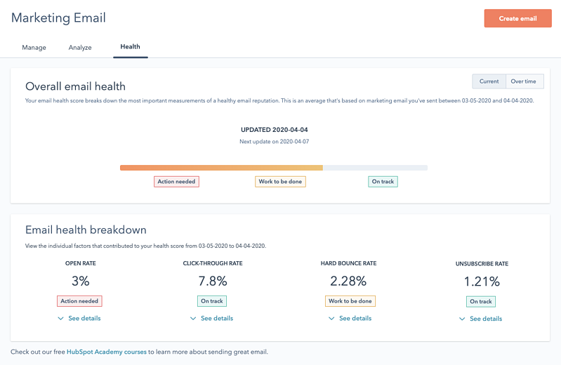 email-health HubSpot