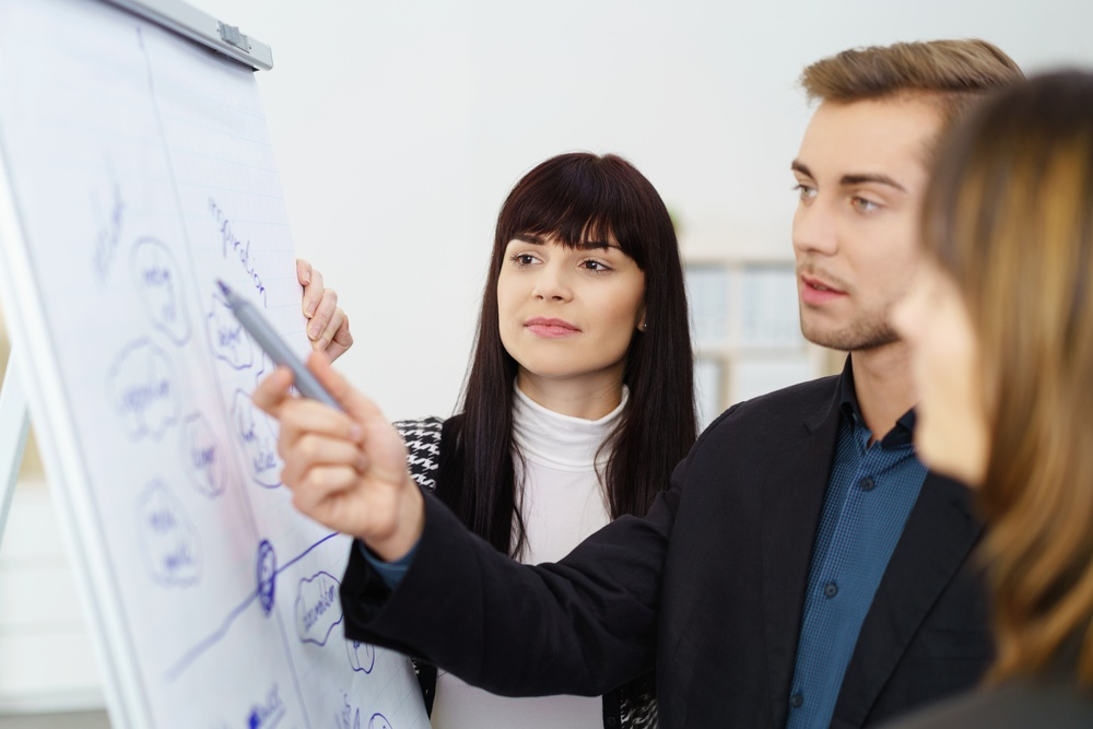 Lead-Management-Prozess