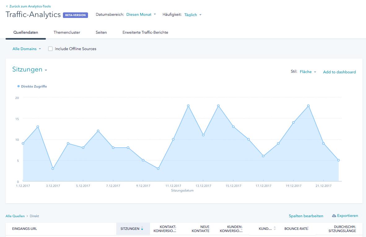 Betrachten Sie jetzt auch Ihren direkten Traffic im Analytics-Tool