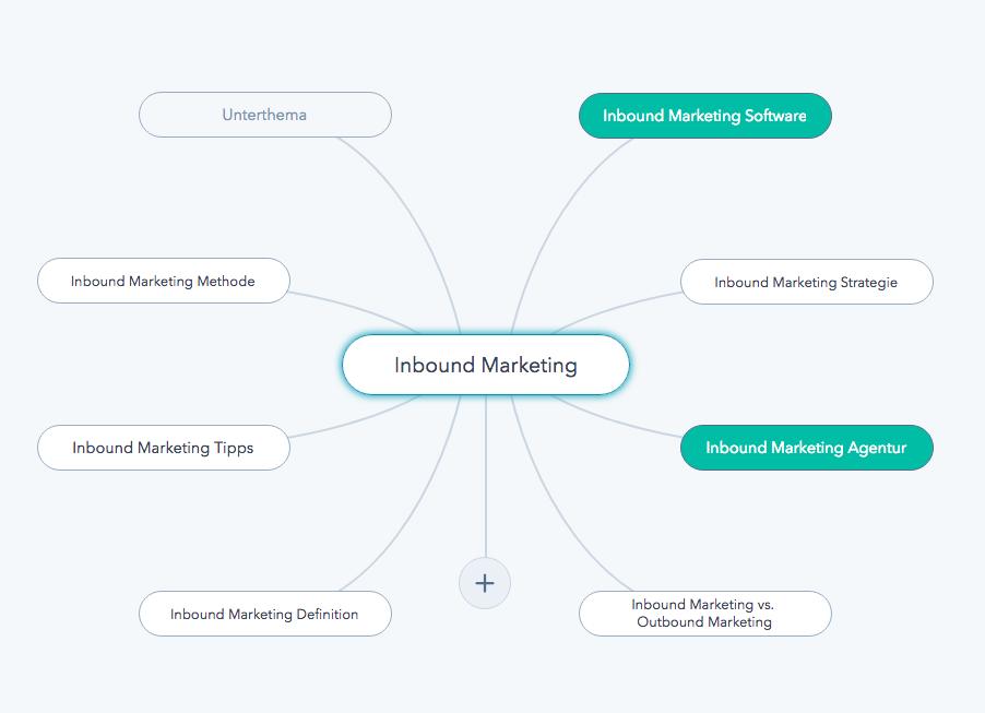 Darum ersetzt HubSpot das Keyword-Tool durch die Content-Strategie